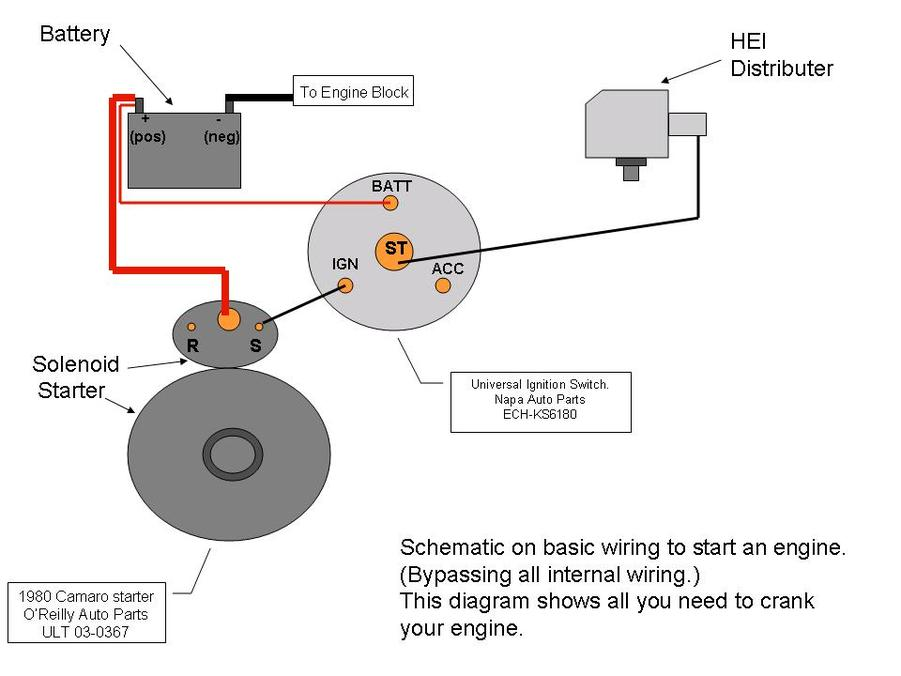 9031804?902 how to start an engine on the stand hot rod forum hotrodders HEI Distributor Wiring Diagram at aneh.co